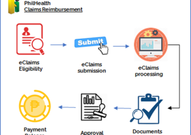 Philippines claims reimbursement
